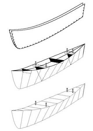... Kayaks Rowing Boats Sailing Boats Motor Boats Surf and Paddle Boards