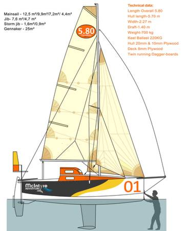 The fast and adventurous ClassGlobe 5.80 mini yacht for trans-ocean racing
