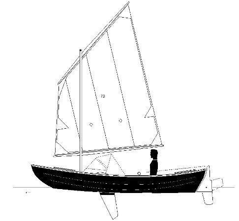 The Lug sail rig for the Skerry Raid